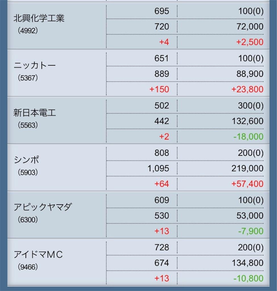 f:id:masaakiogawa0512:20171124204442j:image