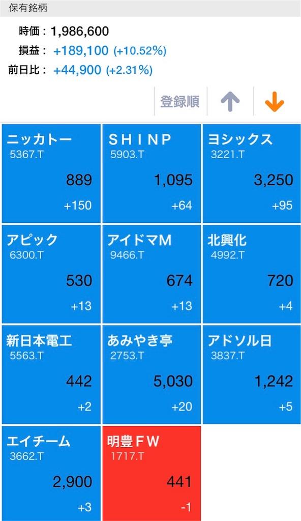 f:id:masaakiogawa0512:20171124204516j:image