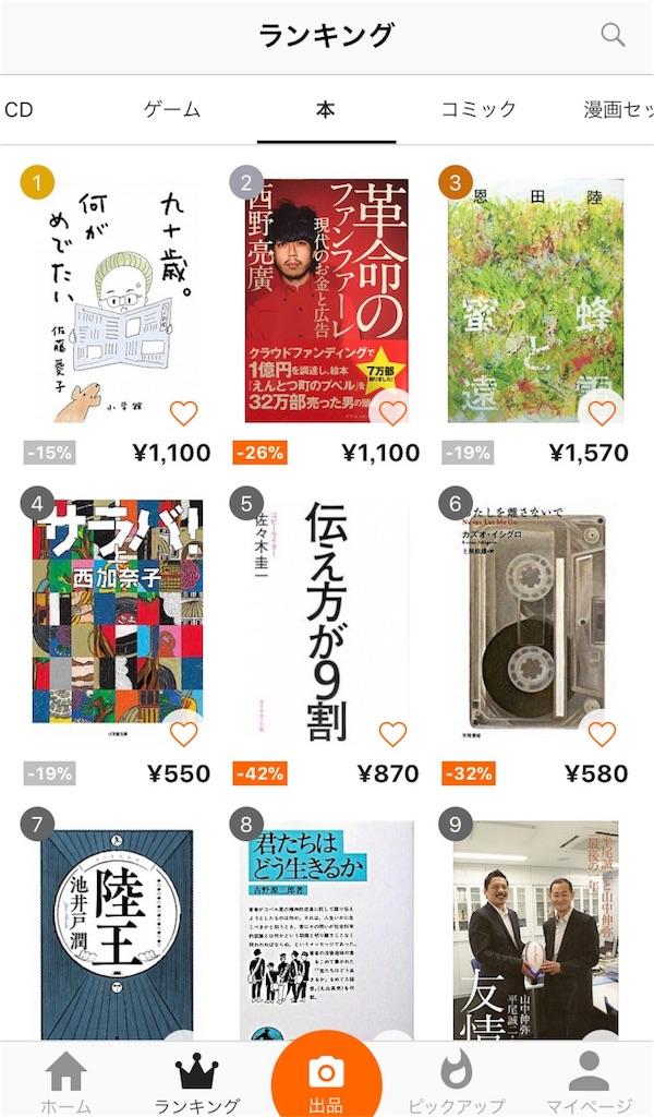 f:id:masaakiogawa0512:20171125230810j:image