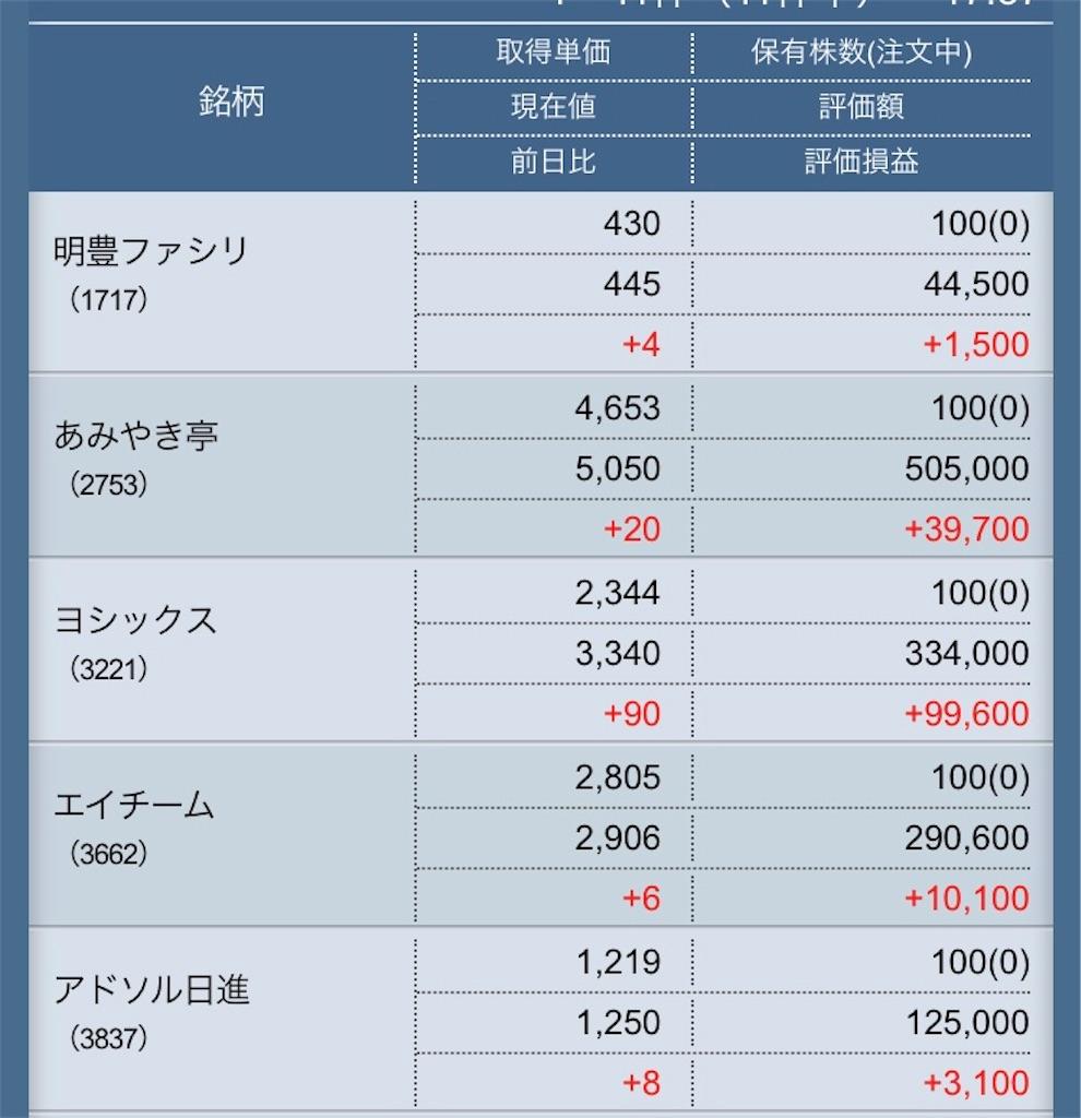 f:id:masaakiogawa0512:20171127174911j:image