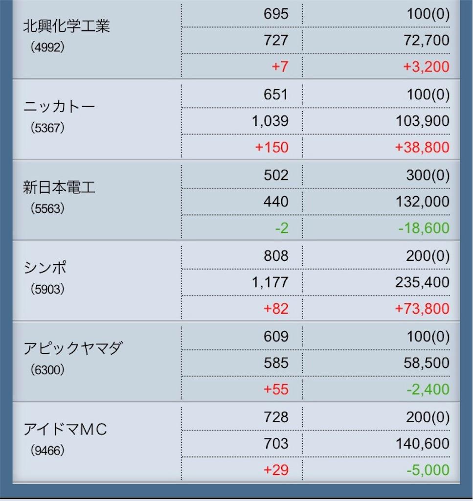 f:id:masaakiogawa0512:20171127174916j:image
