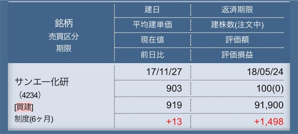f:id:masaakiogawa0512:20171127174936j:image