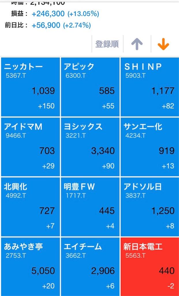 f:id:masaakiogawa0512:20171127175002j:image