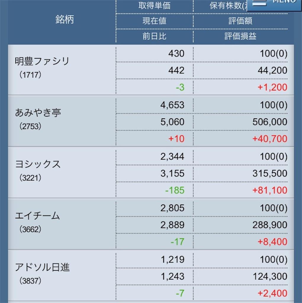 f:id:masaakiogawa0512:20171128173940j:image
