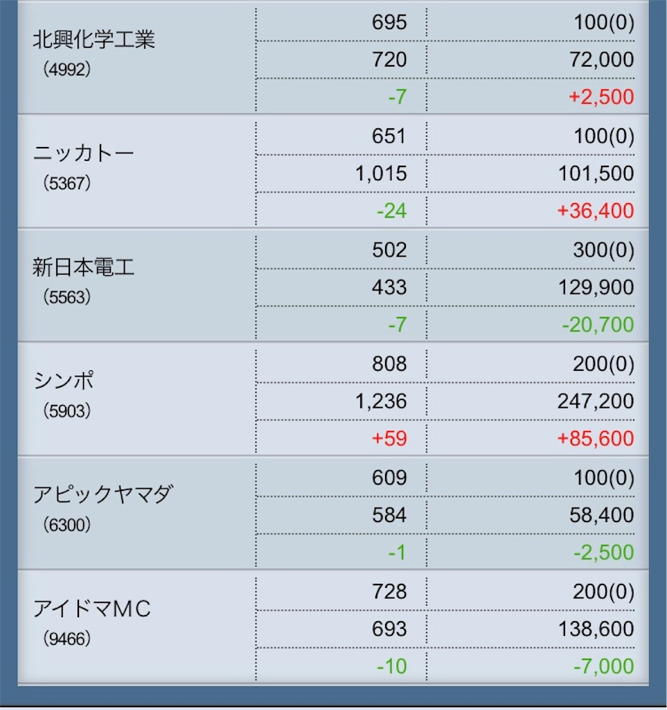 f:id:masaakiogawa0512:20171128173944j:image