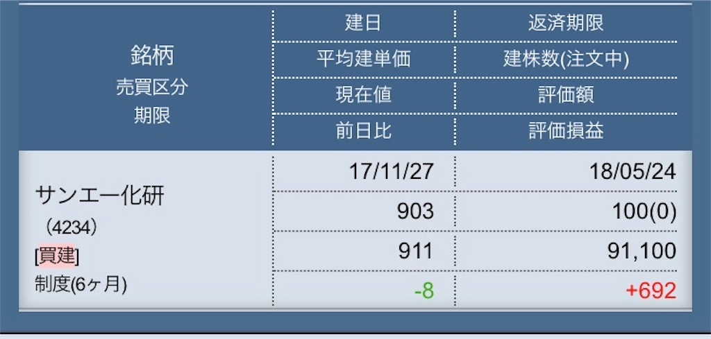 f:id:masaakiogawa0512:20171128173951j:image