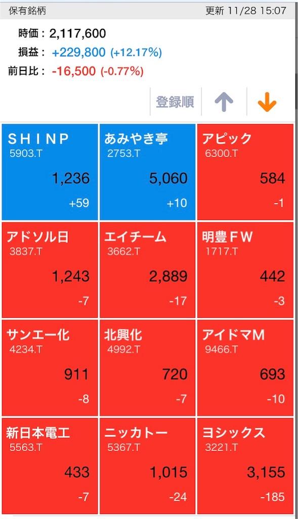 f:id:masaakiogawa0512:20171128174117j:image