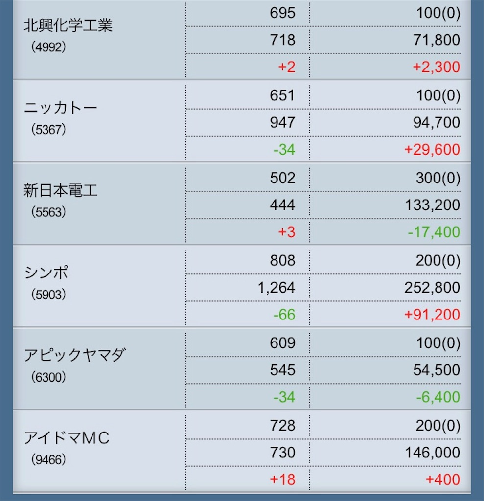 f:id:masaakiogawa0512:20171130153136j:image