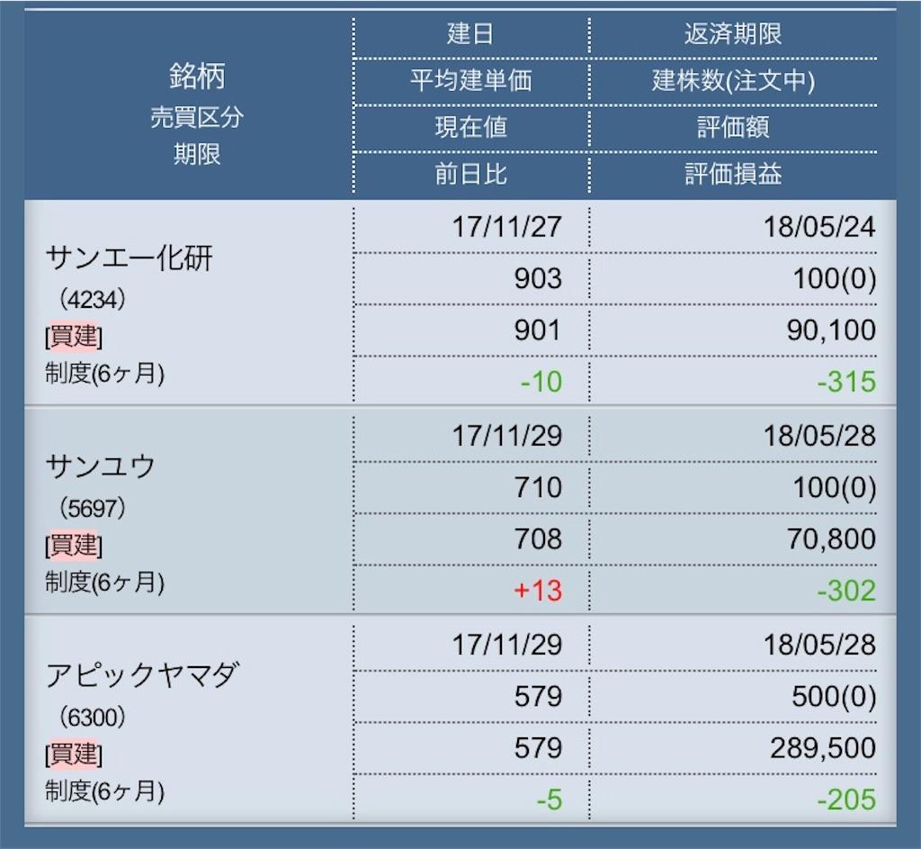 f:id:masaakiogawa0512:20171130153205j:image
