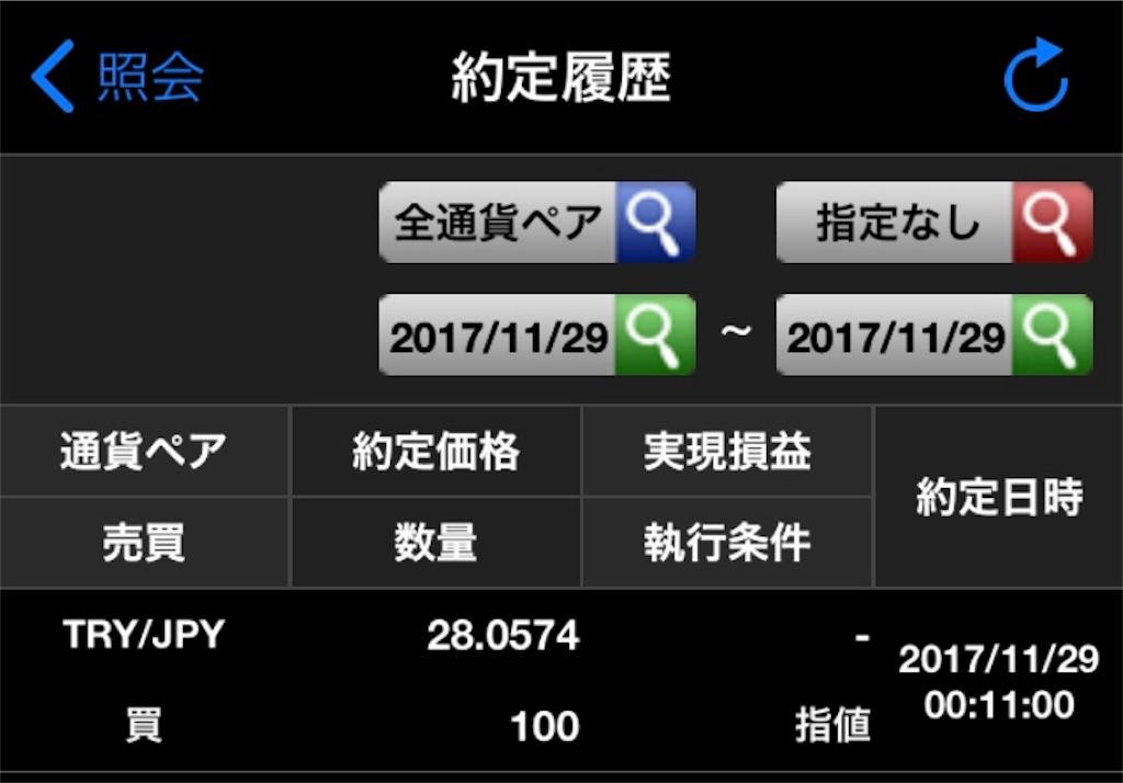 f:id:masaakiogawa0512:20171130153500j:image