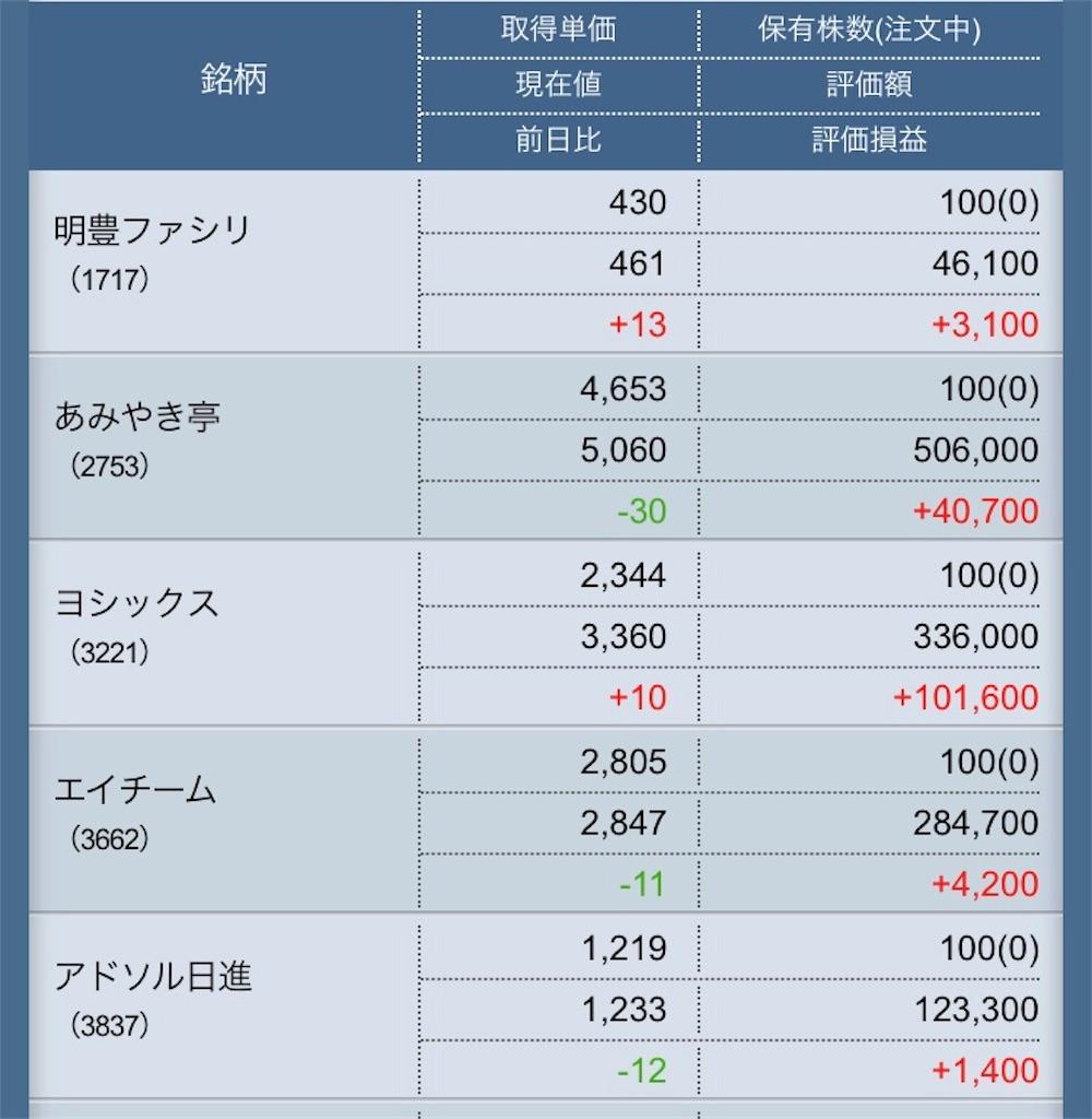 f:id:masaakiogawa0512:20171130153953j:image