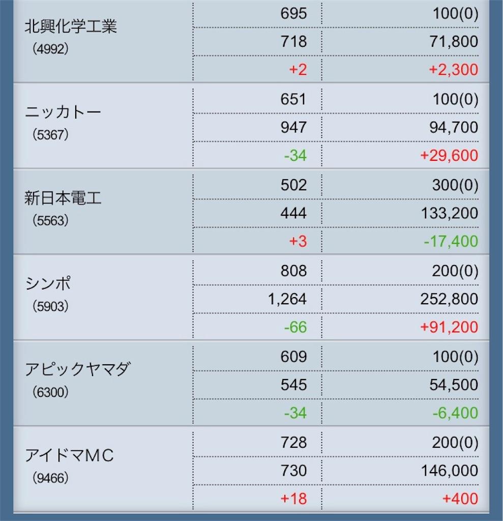 f:id:masaakiogawa0512:20171130153957j:image