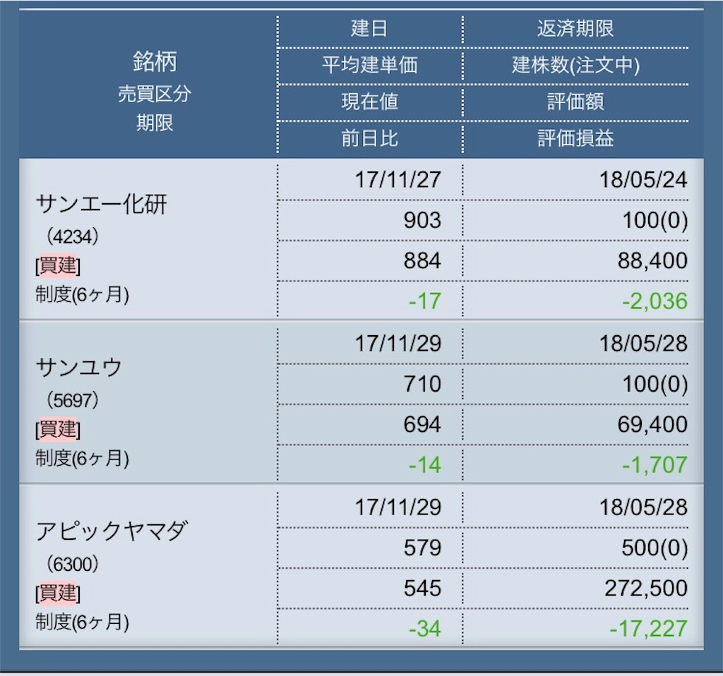 f:id:masaakiogawa0512:20171130154006j:image