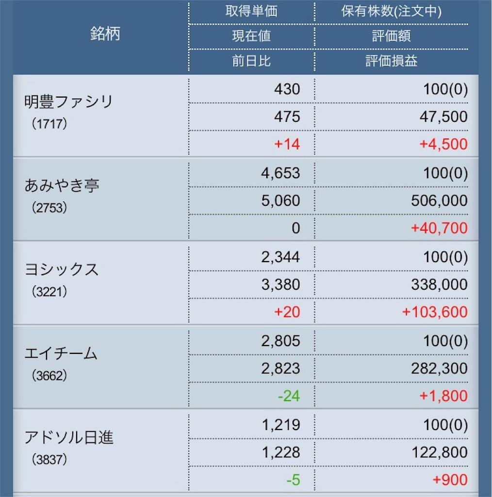 f:id:masaakiogawa0512:20171201231409j:image