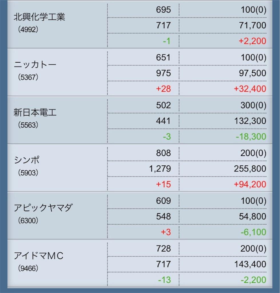 f:id:masaakiogawa0512:20171201231413j:image