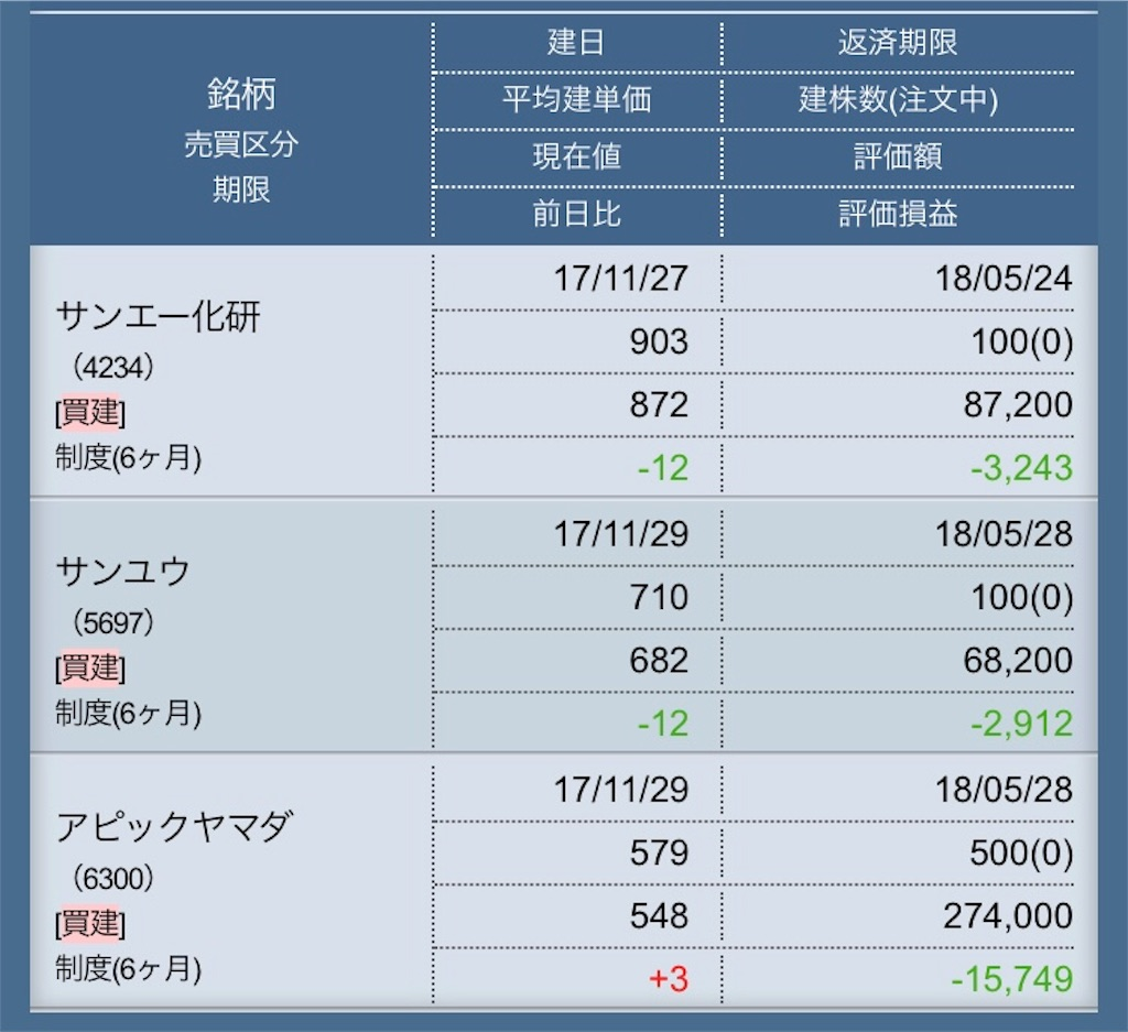 f:id:masaakiogawa0512:20171201231418j:image