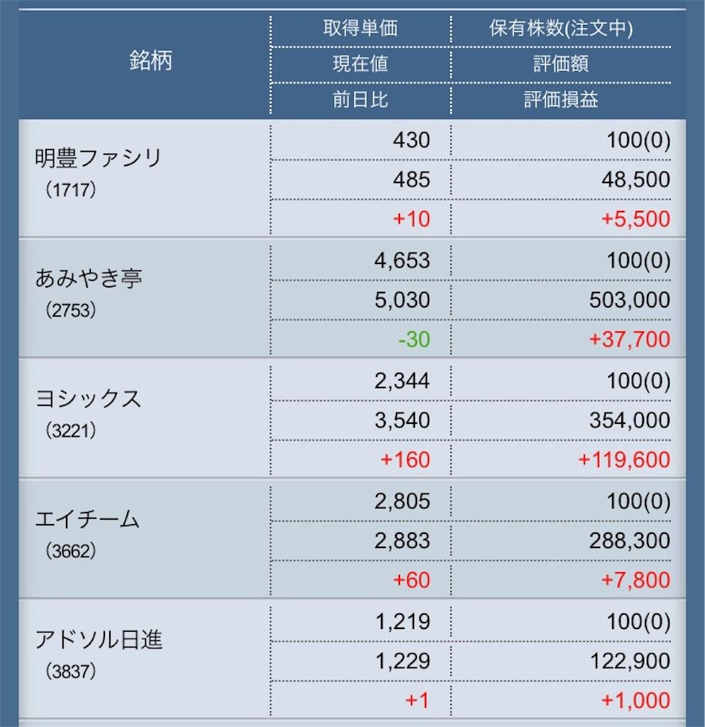 f:id:masaakiogawa0512:20171204172114j:image