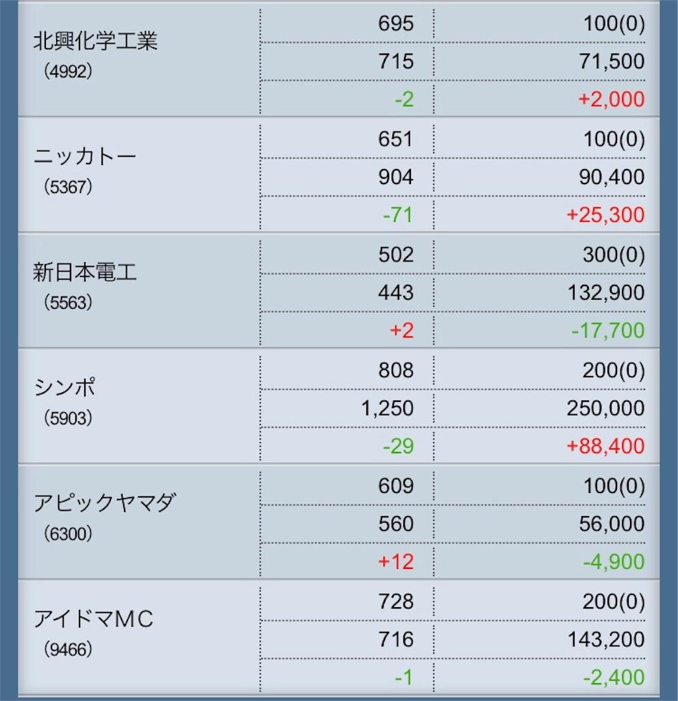 f:id:masaakiogawa0512:20171204172117j:image