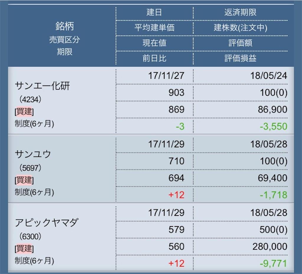 f:id:masaakiogawa0512:20171204172126j:image