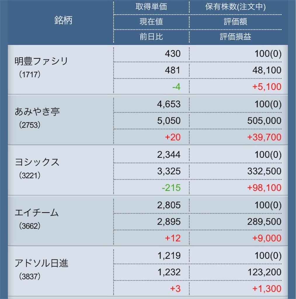 f:id:masaakiogawa0512:20171205152113j:image
