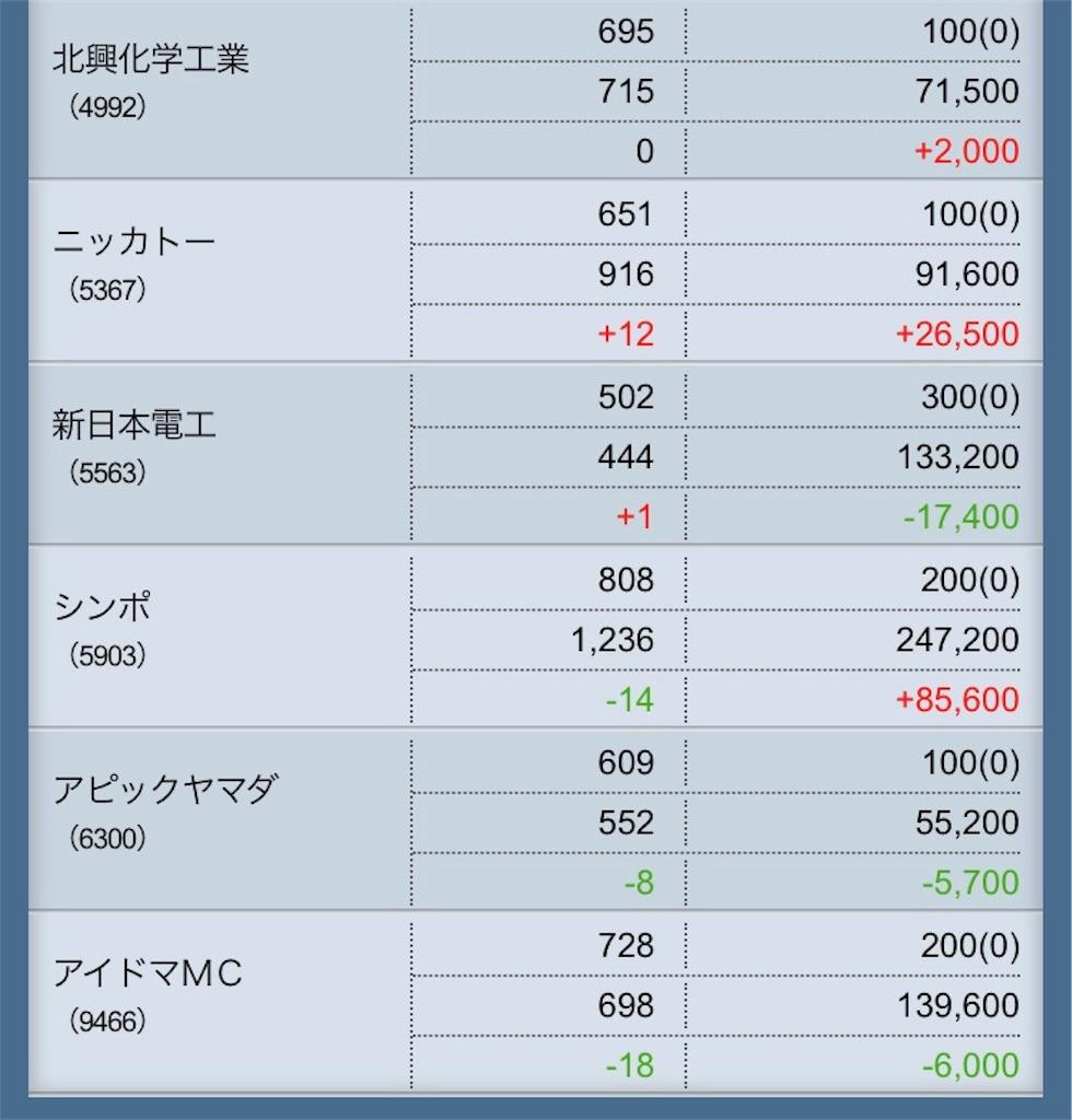 f:id:masaakiogawa0512:20171205152116j:image