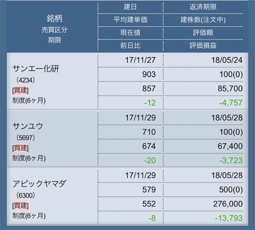 f:id:masaakiogawa0512:20171205152124j:image