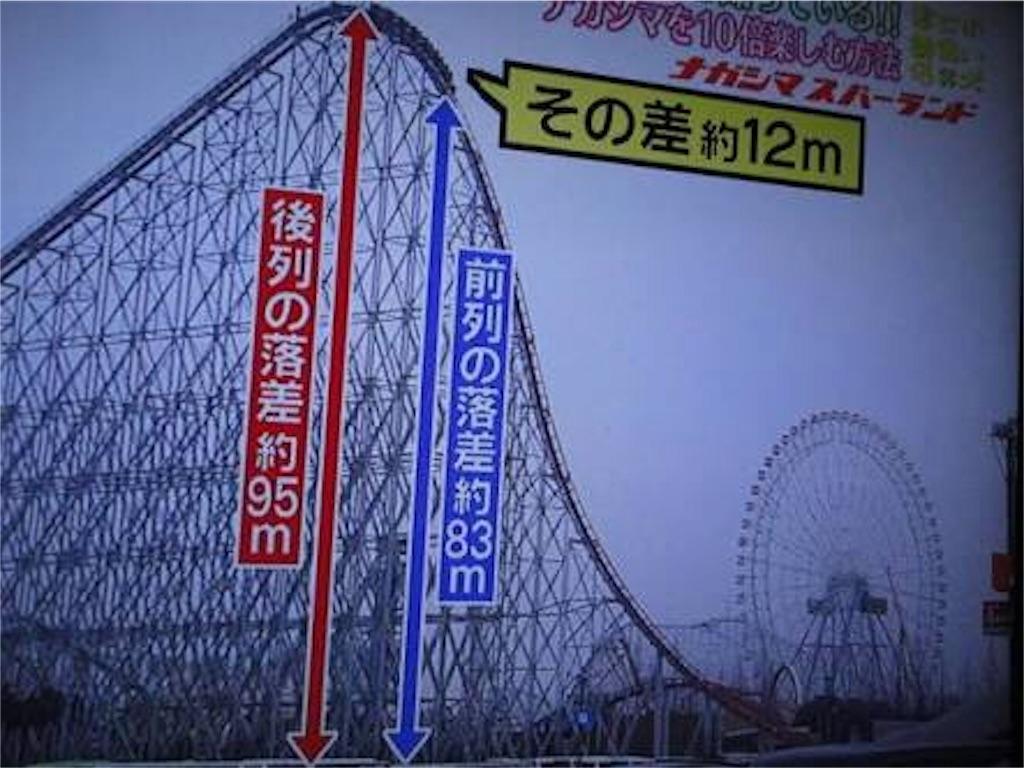 f:id:masaakiogawa0512:20171205173608j:image