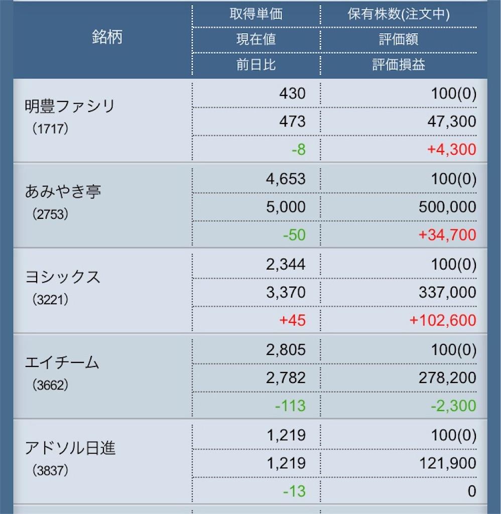 f:id:masaakiogawa0512:20171206171659j:image