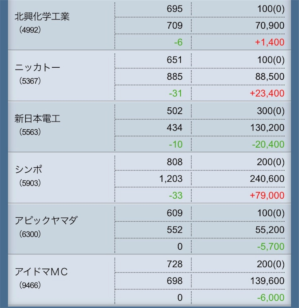 f:id:masaakiogawa0512:20171206171704j:image