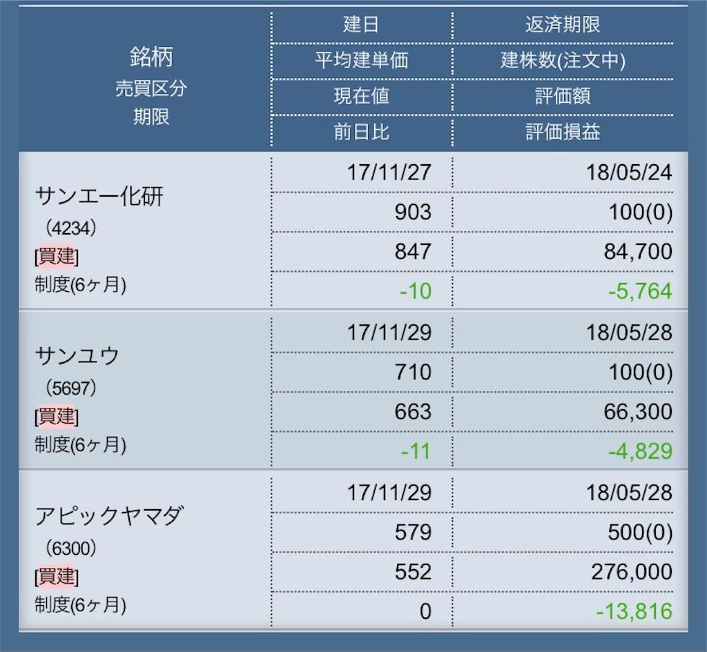 f:id:masaakiogawa0512:20171206171710j:image
