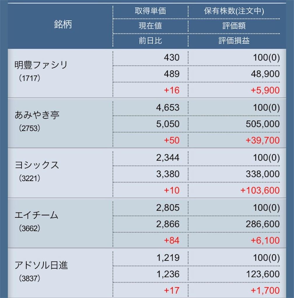 f:id:masaakiogawa0512:20171207172458j:image
