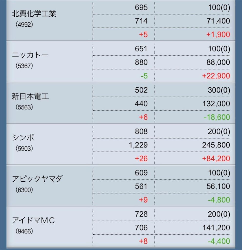 f:id:masaakiogawa0512:20171207172502j:image