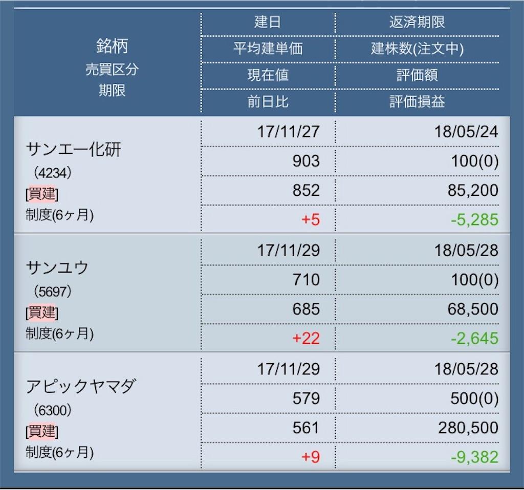 f:id:masaakiogawa0512:20171207172508j:image