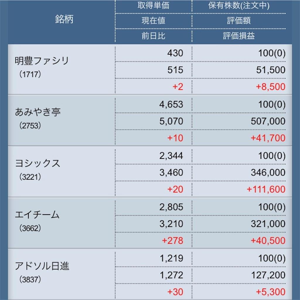 f:id:masaakiogawa0512:20171211152428j:image