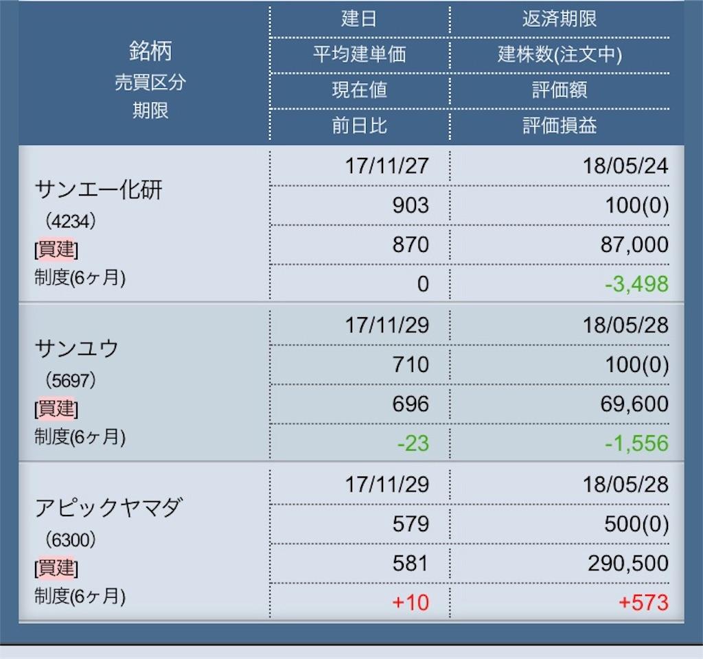 f:id:masaakiogawa0512:20171211152440j:image