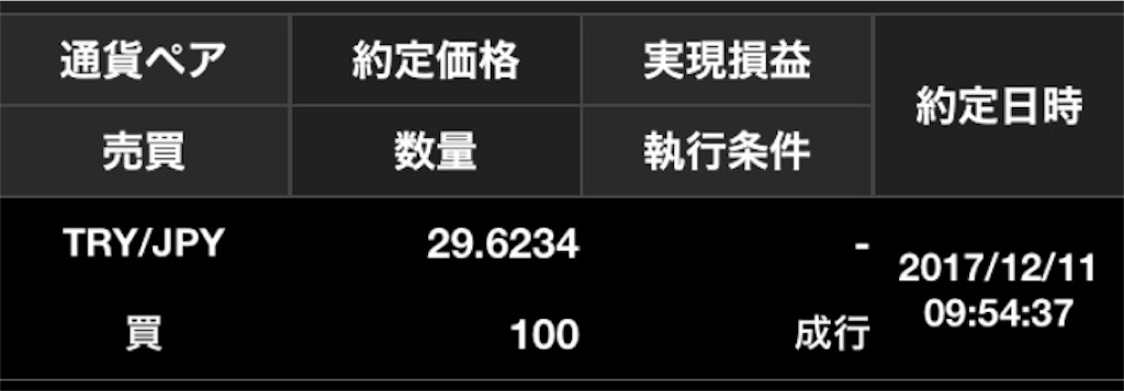 f:id:masaakiogawa0512:20171211152502j:image