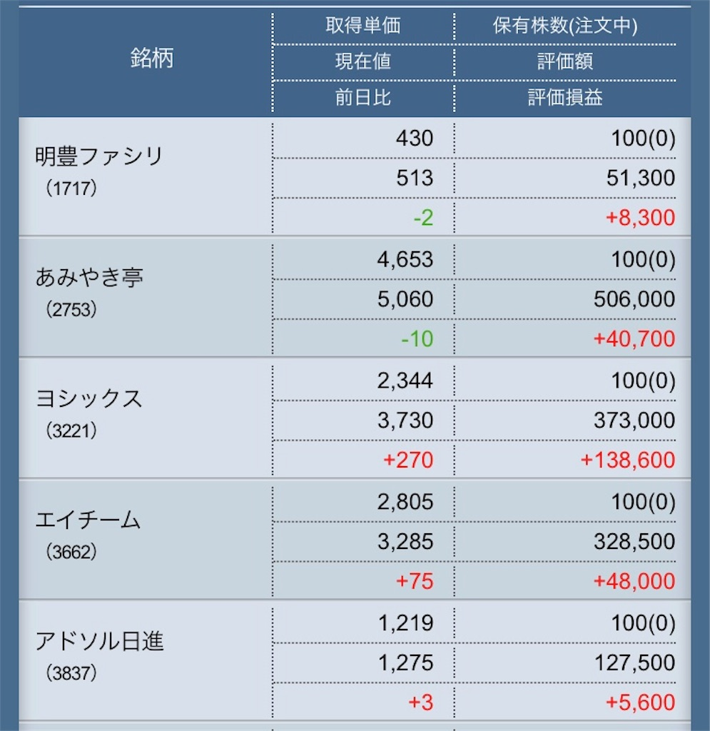 f:id:masaakiogawa0512:20171212154250j:image