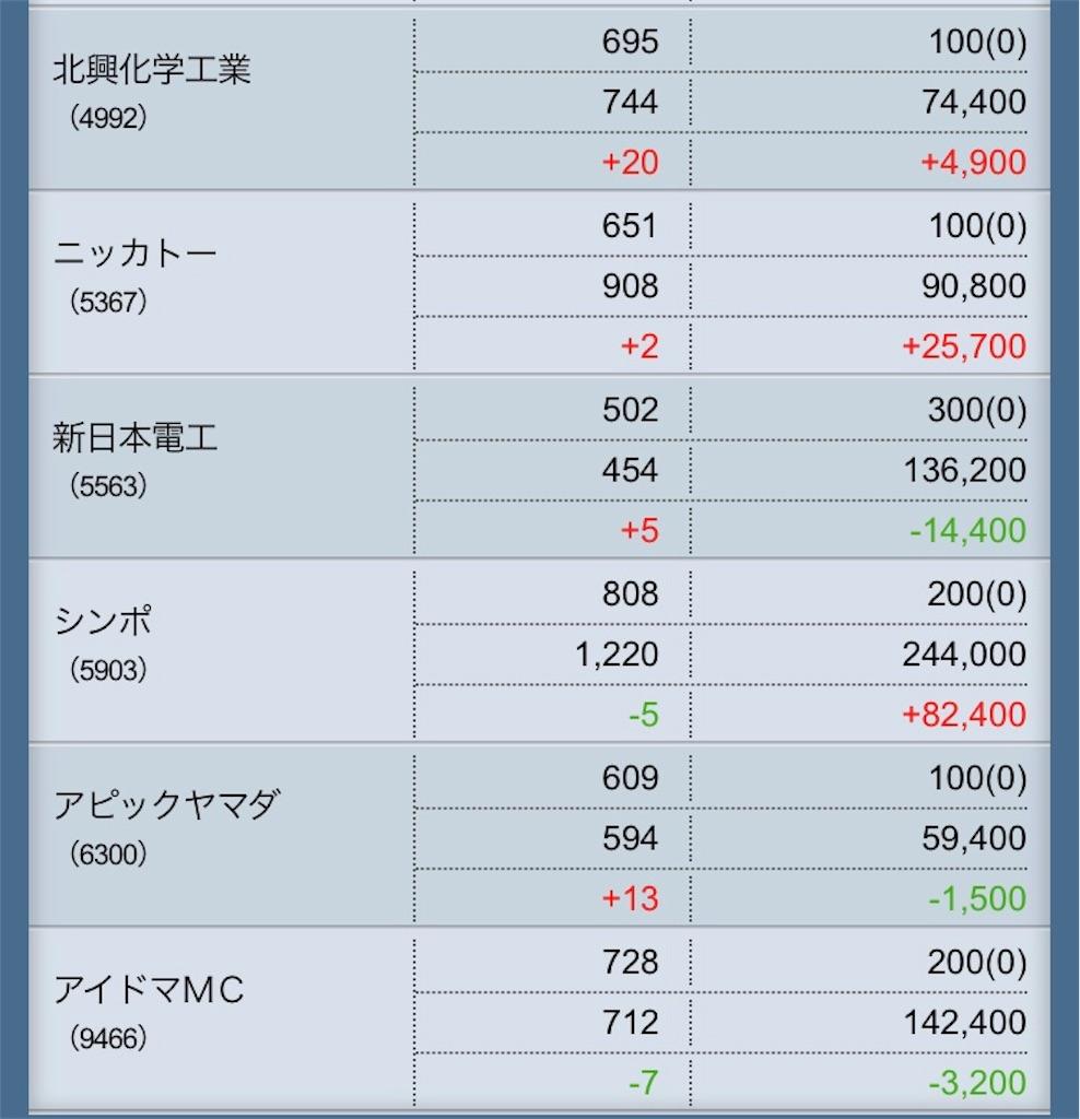 f:id:masaakiogawa0512:20171212154253j:image
