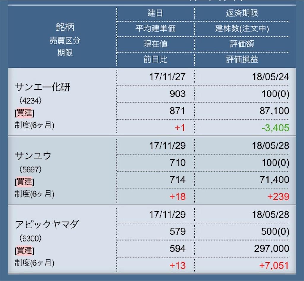 f:id:masaakiogawa0512:20171212154258j:image