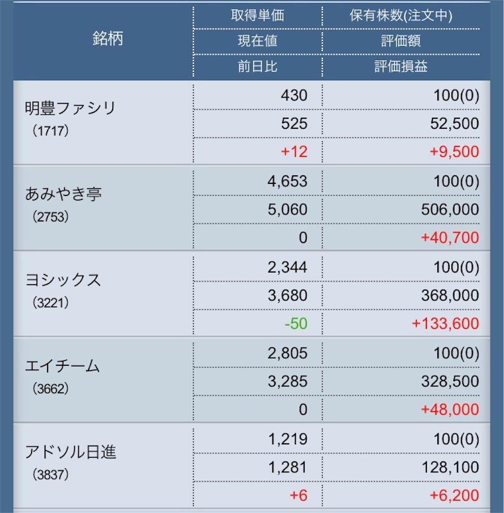 f:id:masaakiogawa0512:20171213170216j:image