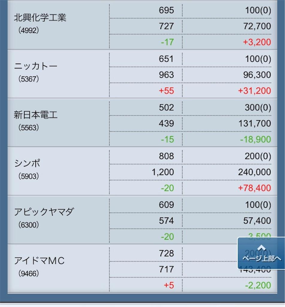 f:id:masaakiogawa0512:20171213170220j:image