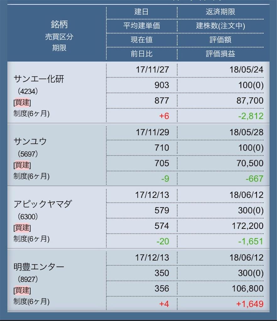 f:id:masaakiogawa0512:20171213170228j:image