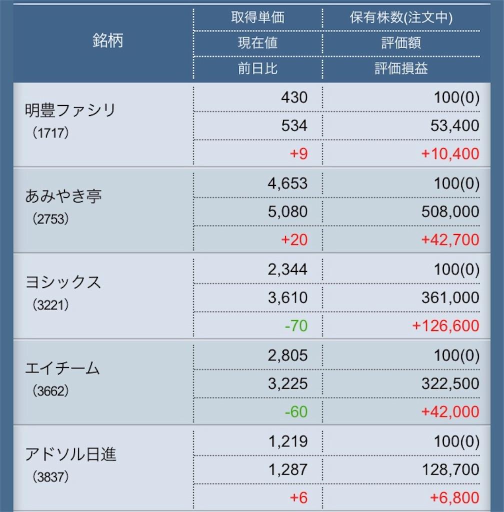 f:id:masaakiogawa0512:20171214151822j:image