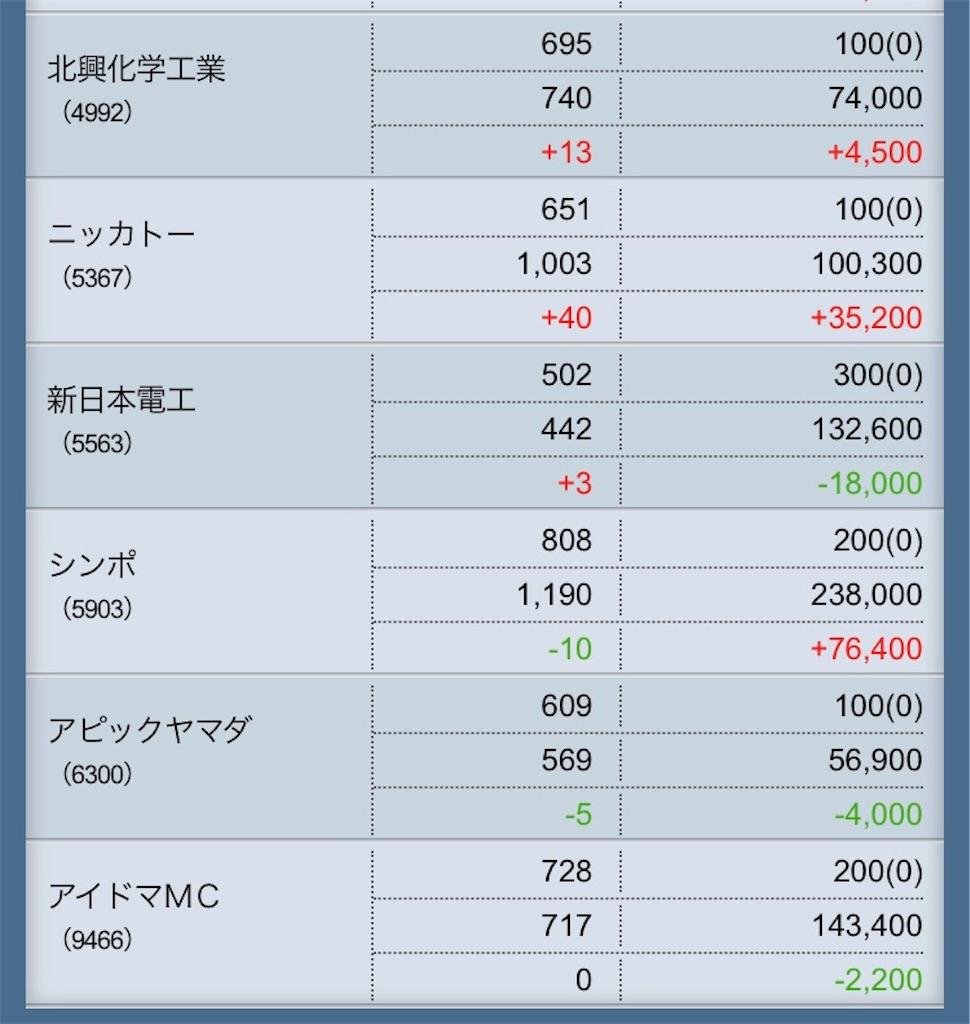 f:id:masaakiogawa0512:20171214151825j:image