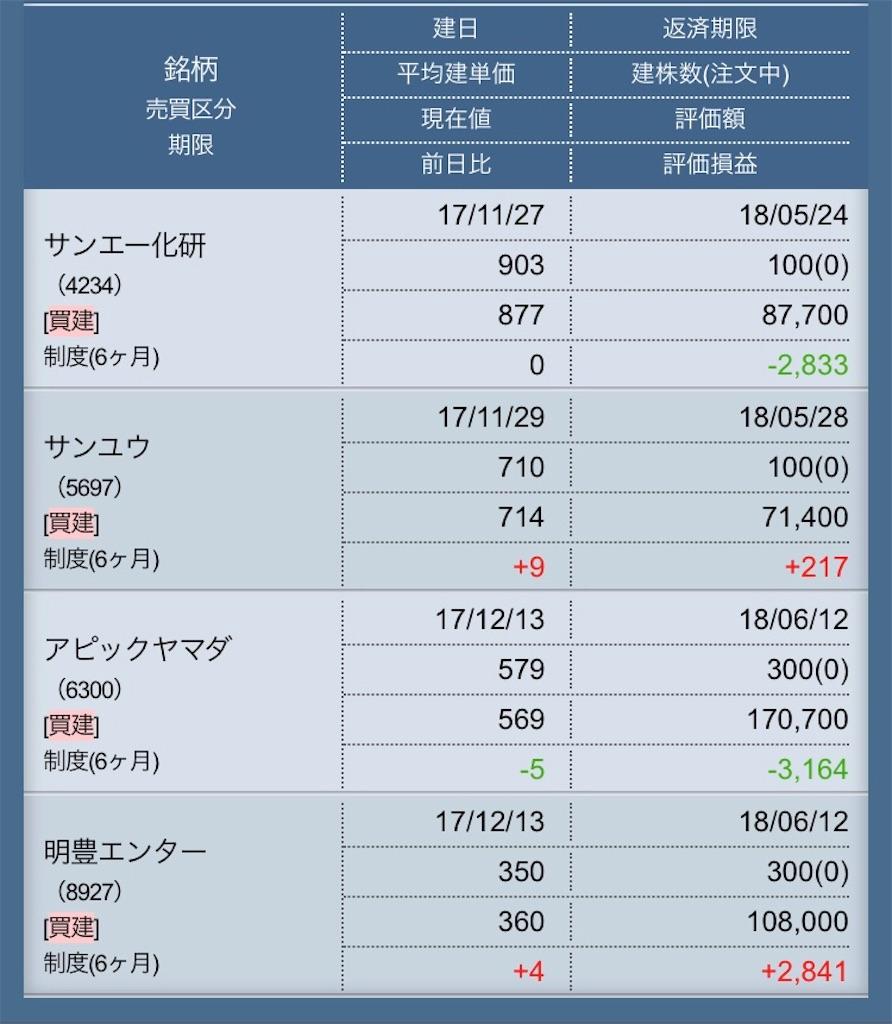 f:id:masaakiogawa0512:20171214151829j:image