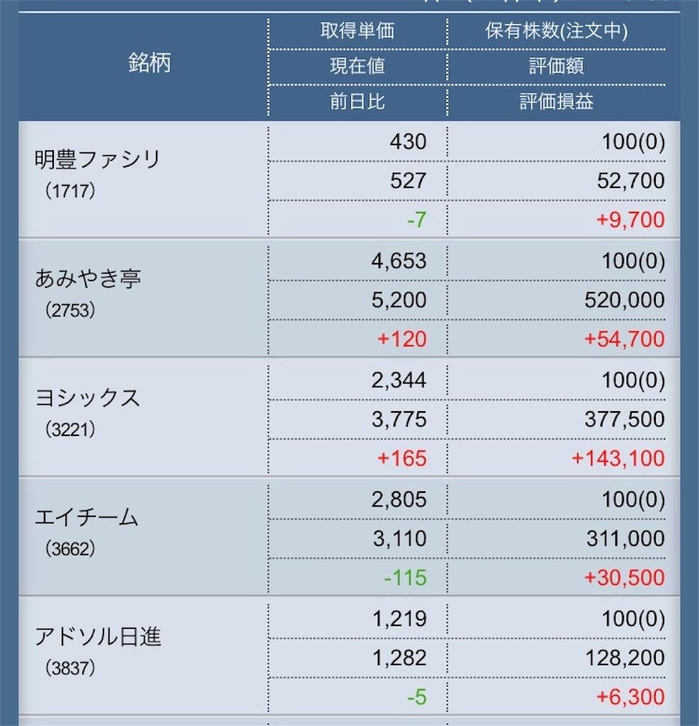 f:id:masaakiogawa0512:20171215152018j:image