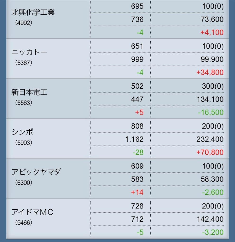 f:id:masaakiogawa0512:20171215152022j:image