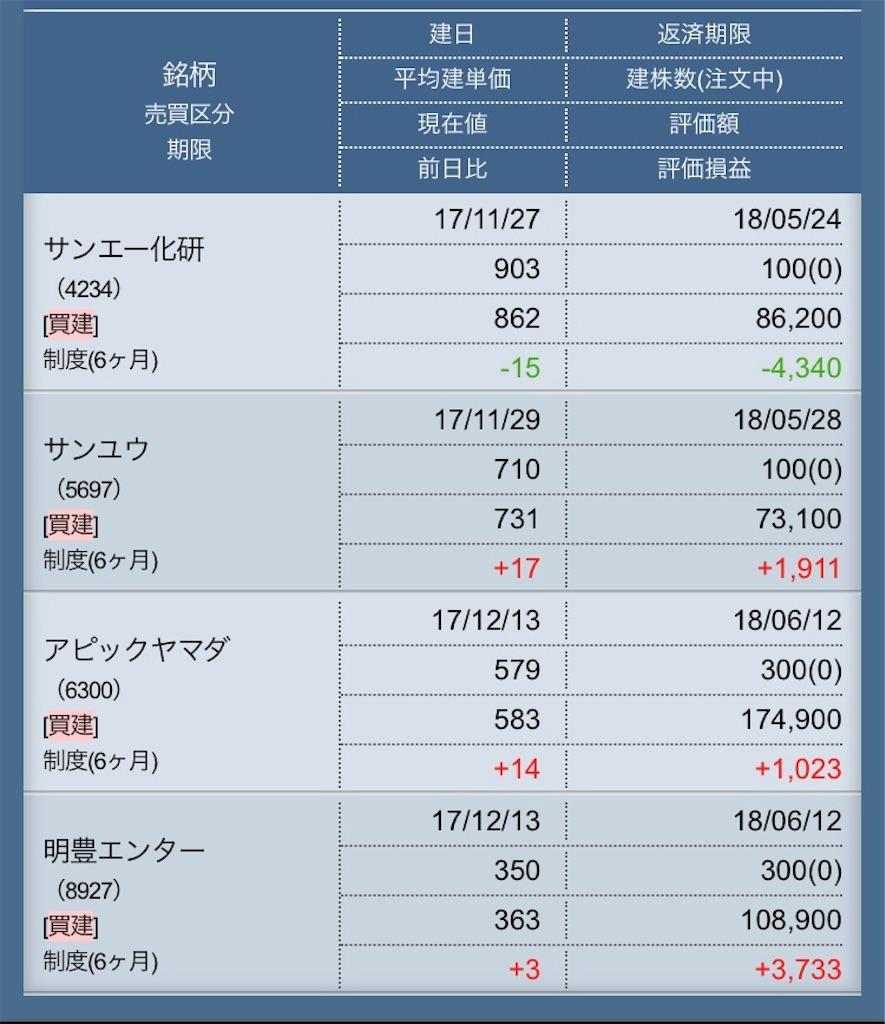 f:id:masaakiogawa0512:20171215152030j:image