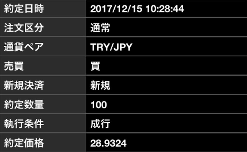 f:id:masaakiogawa0512:20171215233020j:image
