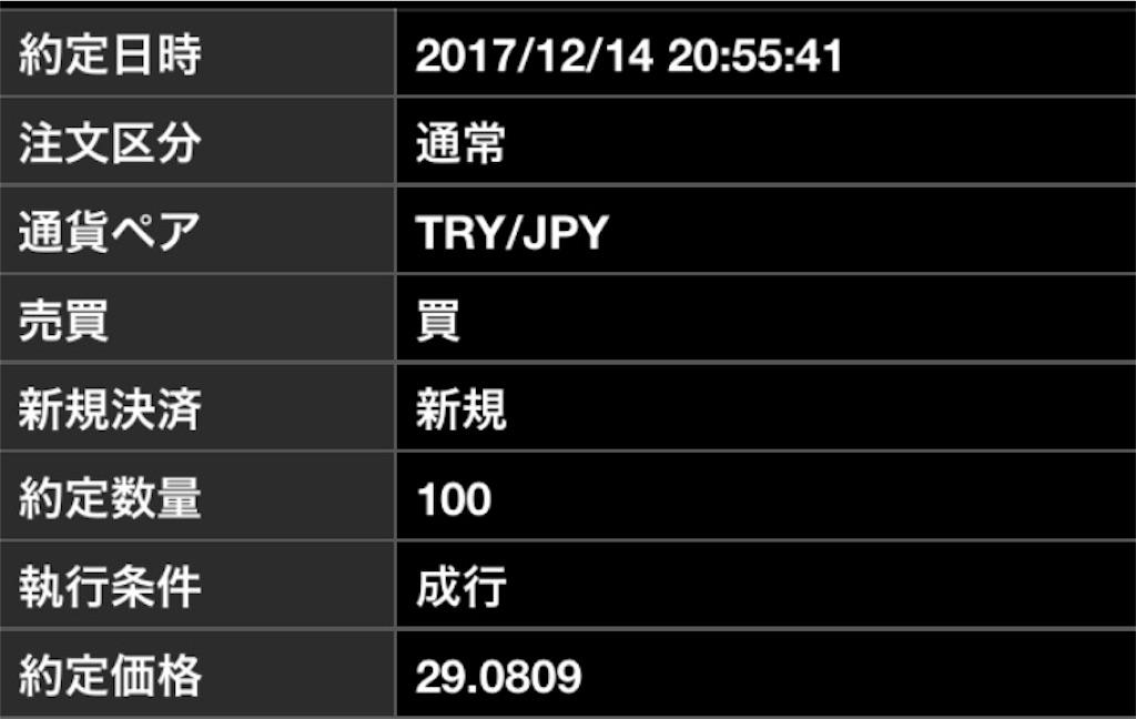 f:id:masaakiogawa0512:20171215233024j:image